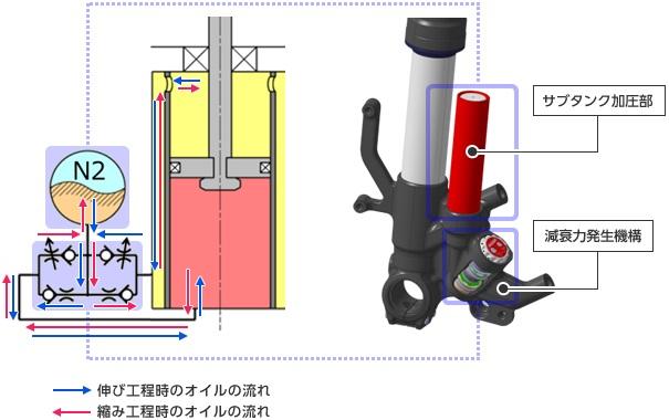 カワサキ ZX-10R